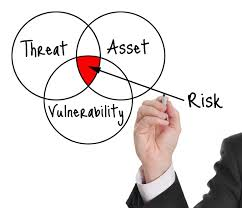 Risk and Safety managment Photo