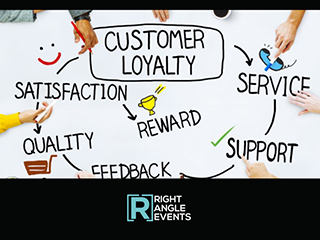 Customer Cycle